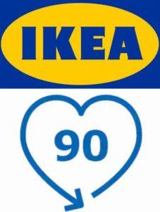 IKEAマットレス返品